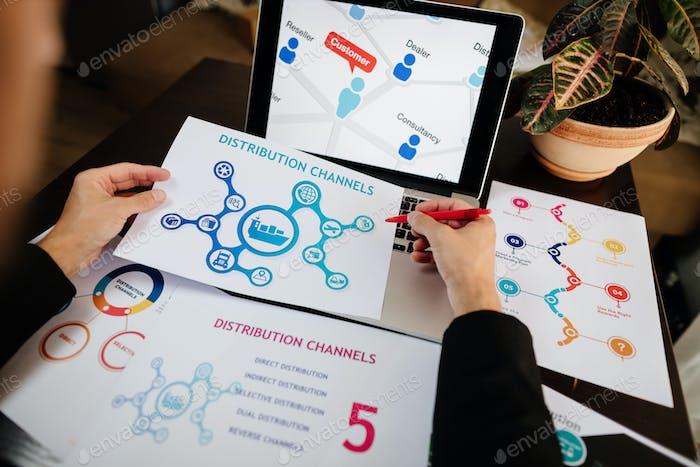 Marketing Vertriebskanäle planen auf Büroschreibtisch