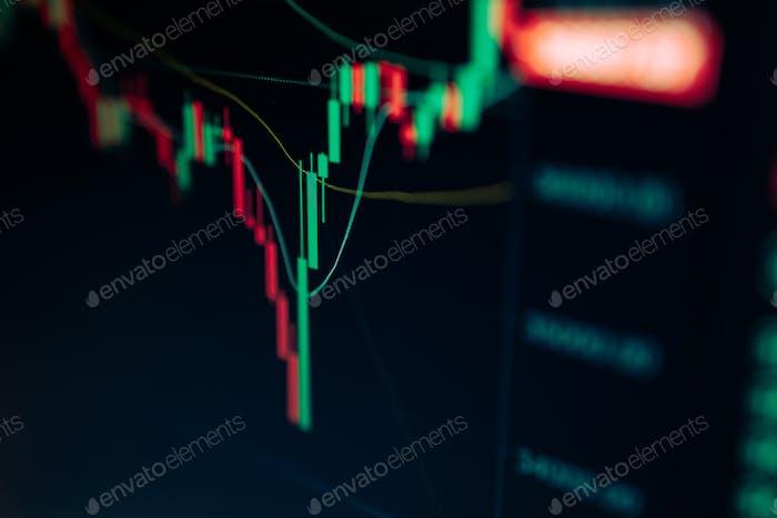 Gráfico de velas del mercado de valores de Bitcoin y Criptomonedas
