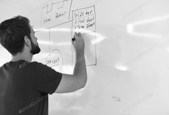 Startup-Geschäftsleute schreiben auf White-Board-Freigabeplanung