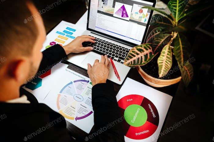 Marketing Produktmanager Holding Marketing Promotion-Plan
