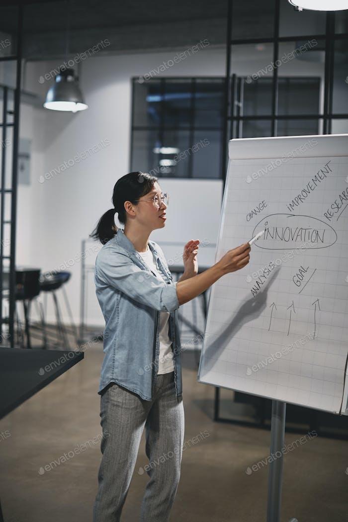 Азиатская предпринимательница выступила с презентацией бизнес-концепций
