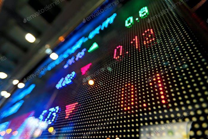Resumen de visualización de precios de mercado de valores