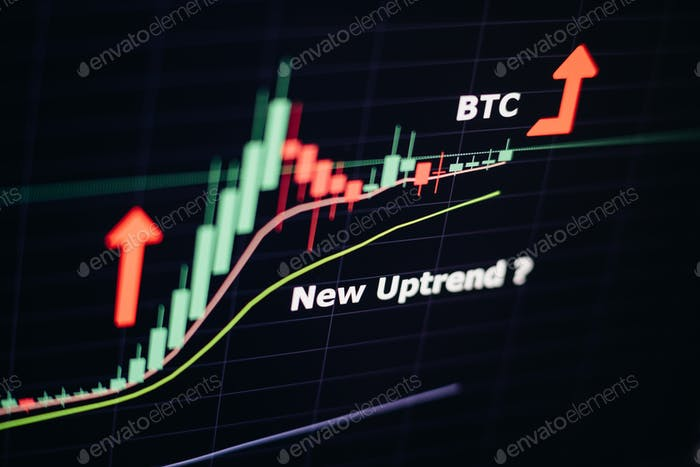 Bitcoin price prediction uptrend movement graph