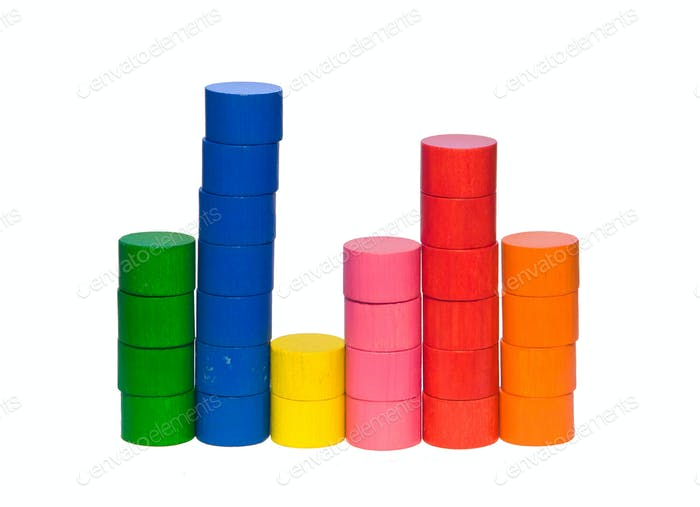 Histogram from toy tokens