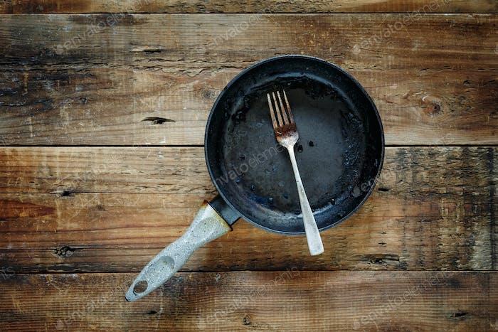 Burnt frying pan