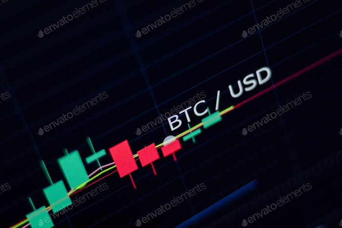 BTC bitcoin trade graph exchange