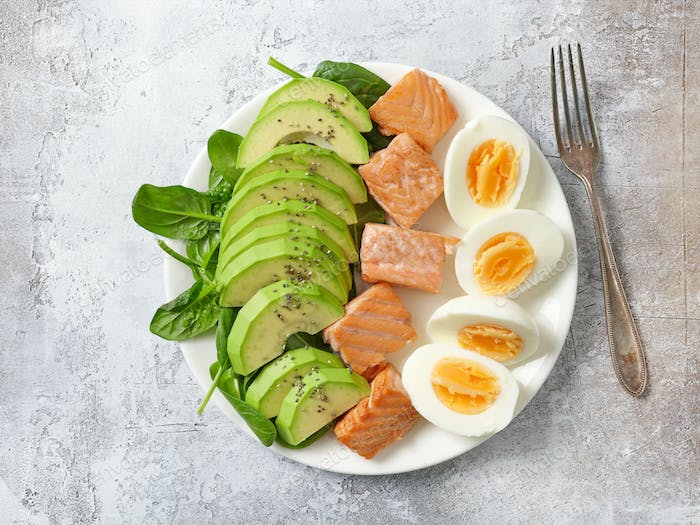 plate of Keto diet food ingredients