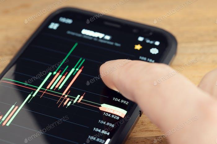 Börsenhandel mit Konzept für tragbare Geräte