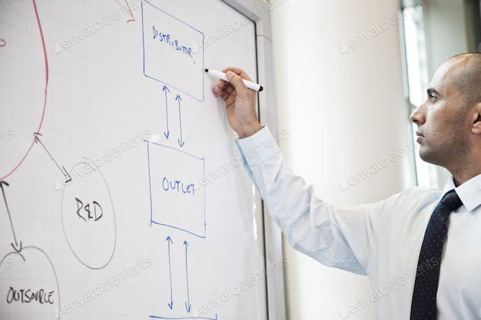 Middle eastern businessman at work on a white board.