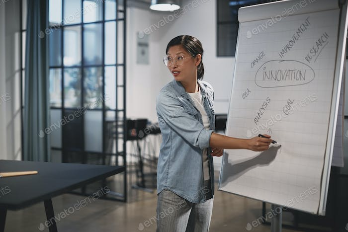 Asian businesswoman going over concepts during an office presentation
