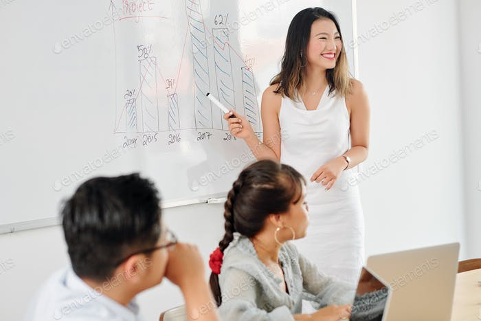 Businesswoman presenting business strategy