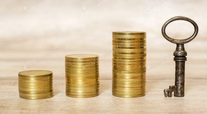 Geldeinsparungen und Wachstum