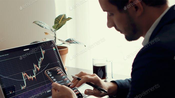 Investment Börsenhandel Börsenhandel