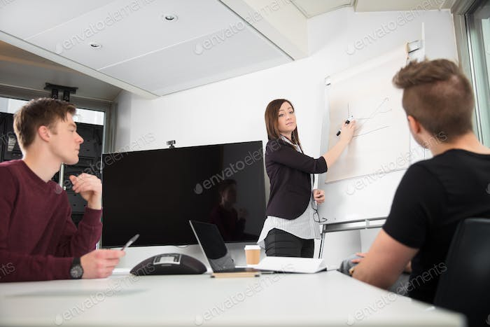Businesswoman Explaining Graph On Flipchart To Male Colleagues