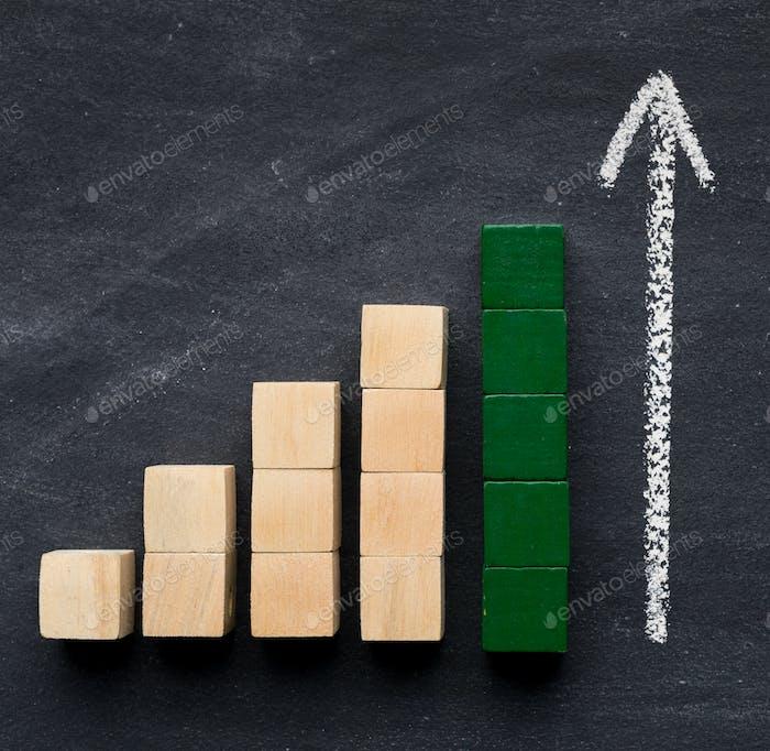 Economic graph of intense growth of wooden blocks