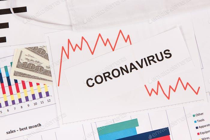 Inschrift Coronavirus, Dollar und Abwärtsdiagramme