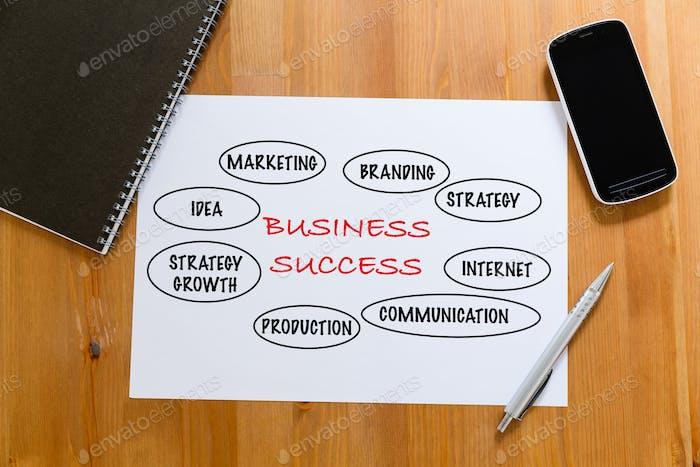 Белая книга на столе с мобильным телефоном, показывающая концепцию успеха маркетинга