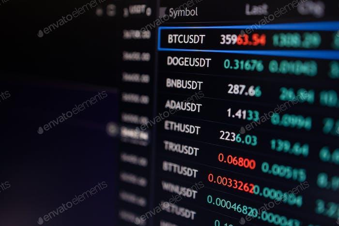Intercambio de mercado de datos de pedidos de Bitcoin y criptomonedas en finanzas comerciales
