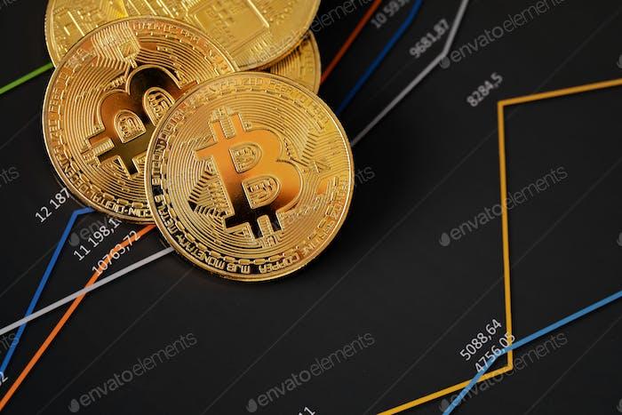 Bitcoin de oro en gráficos financieros para los precios de las criptomonedas