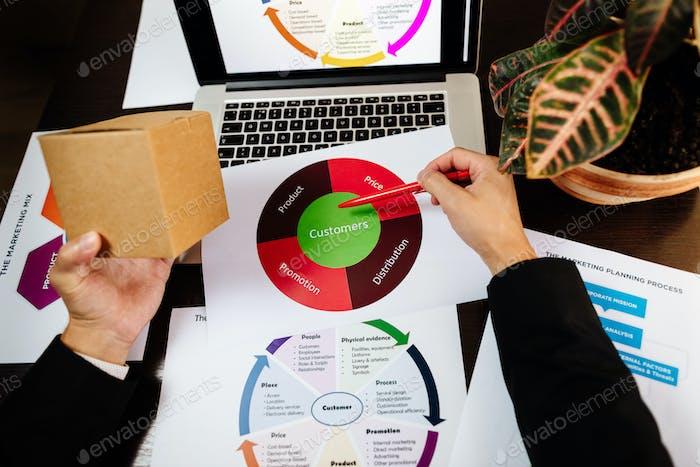 gerente de marketing de productos