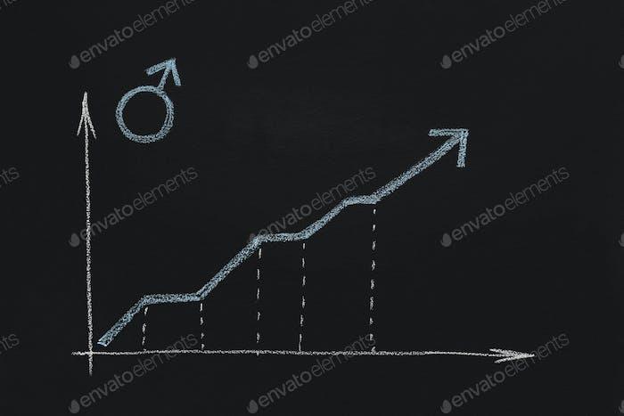 Símbolo de género masculino con gráfico creciente en pizarra
