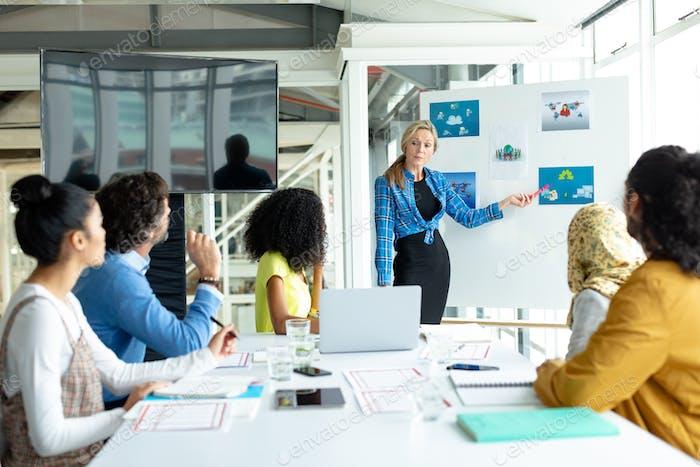Caucasian businesswoman giving presentation on flip chart during meeting
