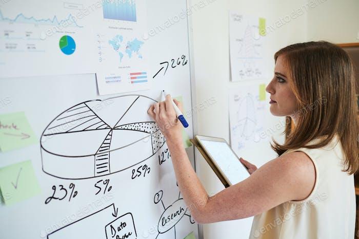 Woman showing chart on whiteboard