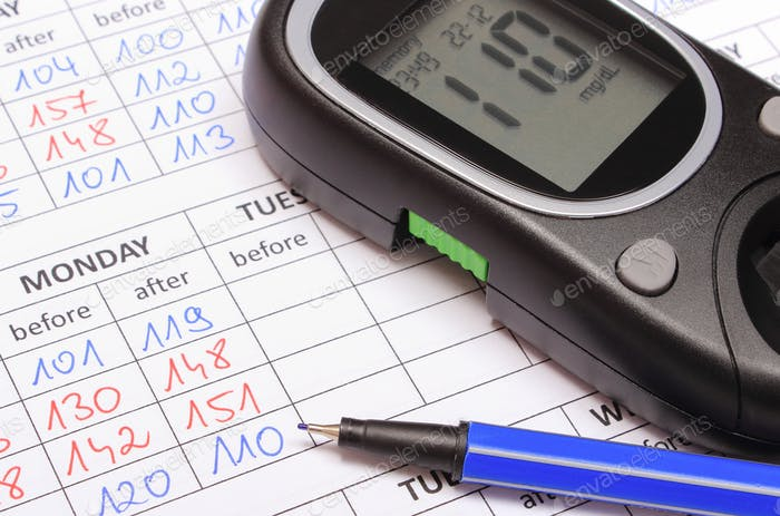 Glucometer with sugar level on medical forms for diabetes