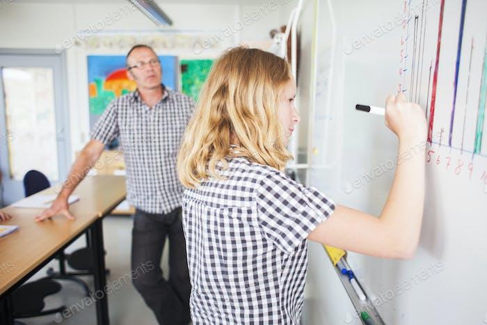 Reife Lehrer Blick auf Mädchen Zeichnung Balkendiagramm auf Whiteboard im Klassenzimmer
