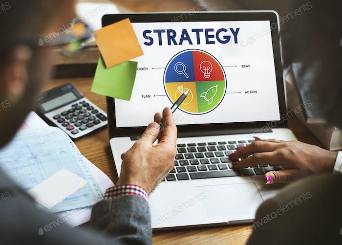 Unternehmensgründung Unternehmerstrategie Zielkonzept