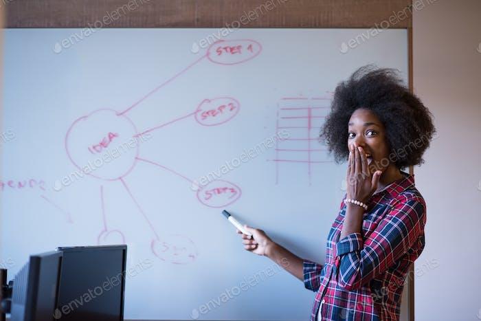 African American Frau Schreiben auf einer Tafel in einem modernen Offic