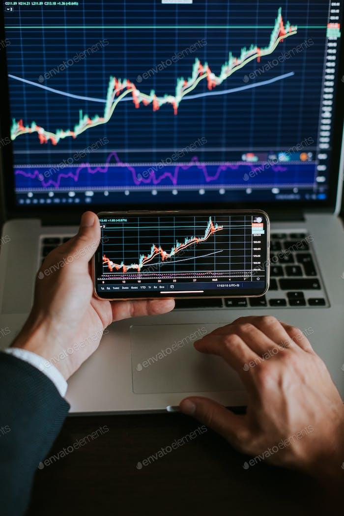 análisis de riesgo de corredor de bolsa de inversión utilizando múltiples dispositivos