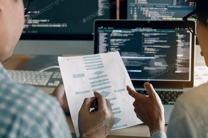 Desarrollo de tecnologías de programación y codificación que trabajan en ingenieros de software.
