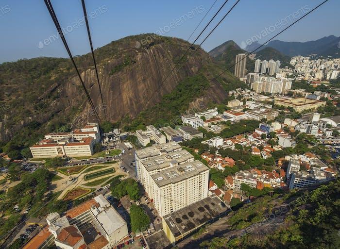 Sugarloaf Cableway in Rio