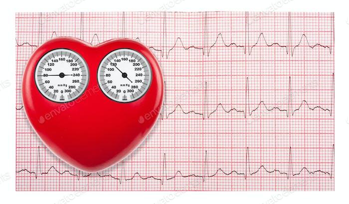 Konzept zur Überprüfung des arteriellen Blutdrucks