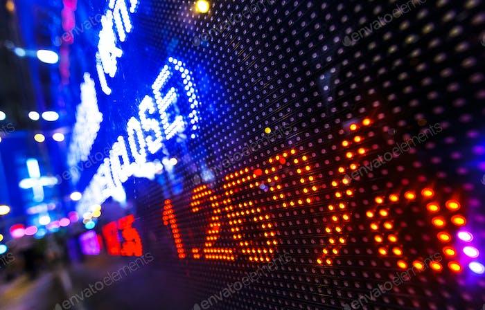 Börsenkursrückgang anzeigen