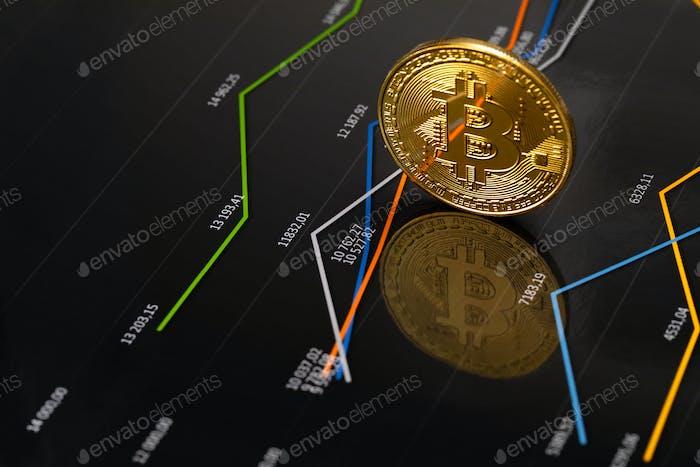 Bitcoin de oro en los gráficos financieros por los precios de las criptomonedas