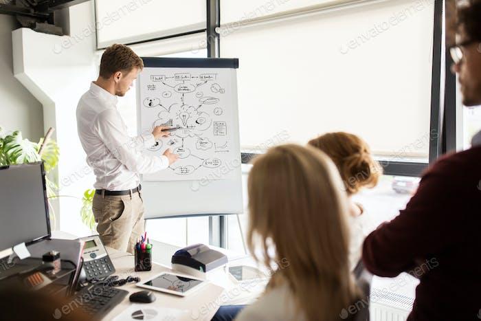 Business-Team mit Schema auf Flipboard im Büro