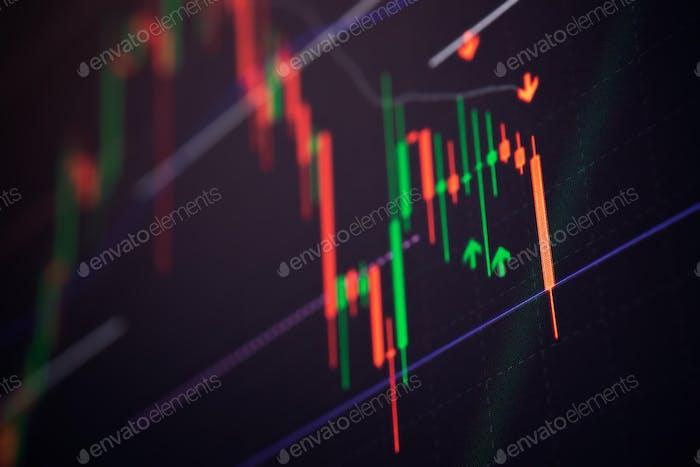 Antecedentes del gráfico del mercado de valores en pantalla LED