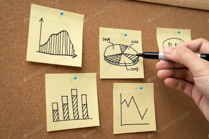 Überprüfung von Geschäftsdiagrammen und Statistiken