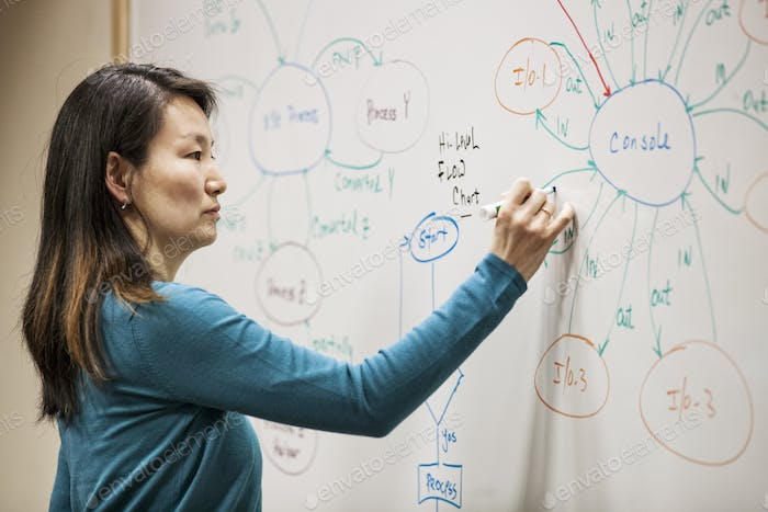 Asian woman working at a white board in an office conference room.
