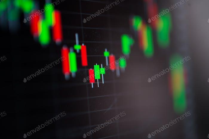 Gráficos LED de cerca e información resumida para hacer gráfico de negociación de acciones