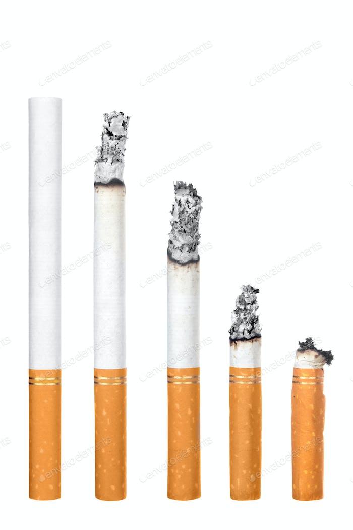 Cigarrillos aislados en blanco