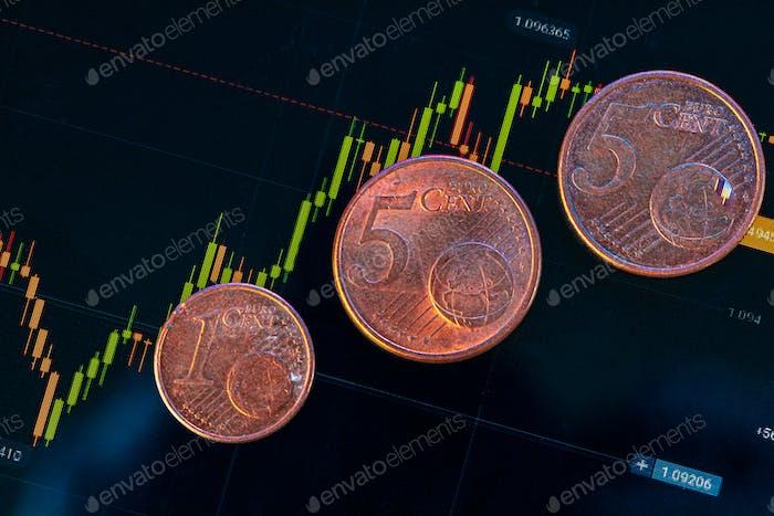 Moneda de euro en el gráfico de acciones. Concepto de inversión financiera.