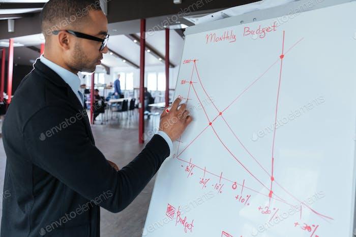 Businessman writing on a flipchart