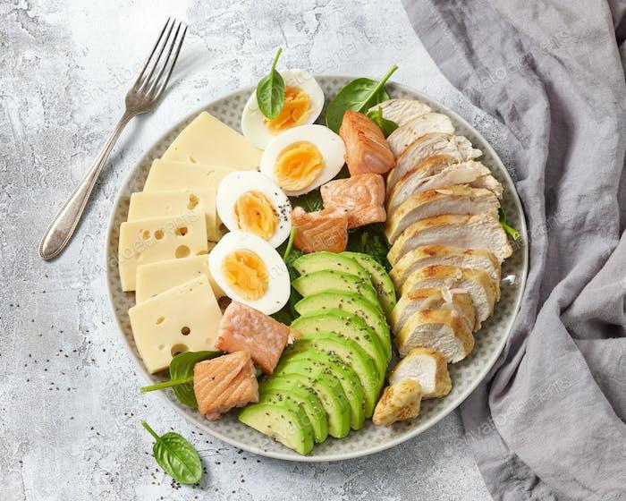 plate of Keto diet food ingredients
