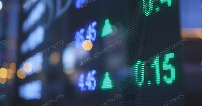 Exposición del mercado de valores