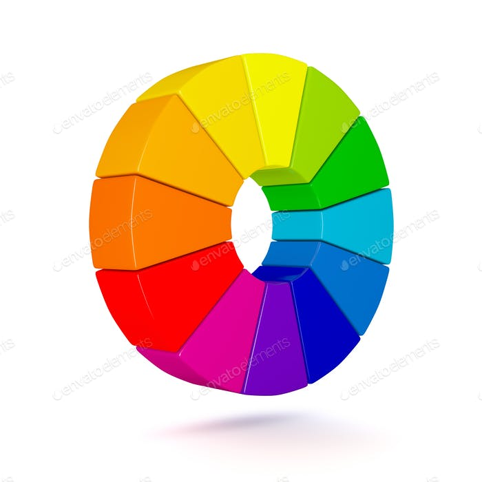 Three dimensional color chart