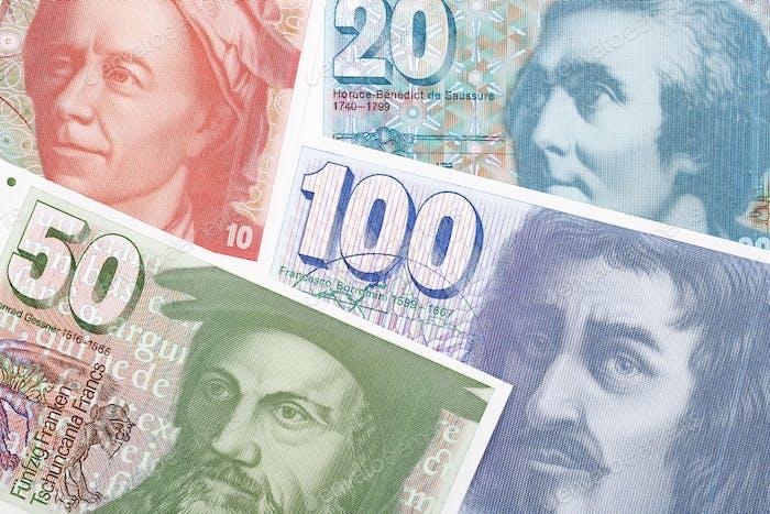Swiss money, a background