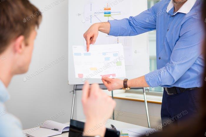 Профессиональный показывает диаграмму для Coworker в офисе